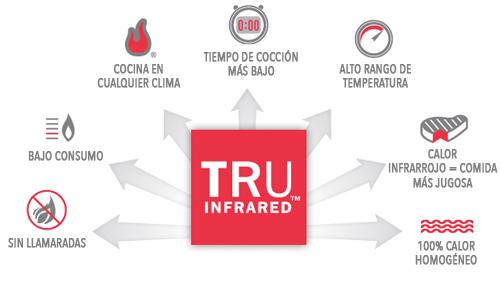 TRU-Infrared Char-Broil