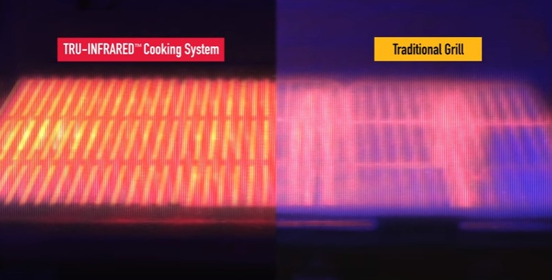Tru Infrared - Char Broil www.mibarbacoa.com - Barbacoa - BBQ